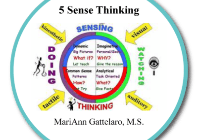 5 Sense Thinking